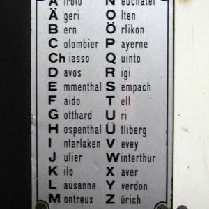 Nato-Alphabet